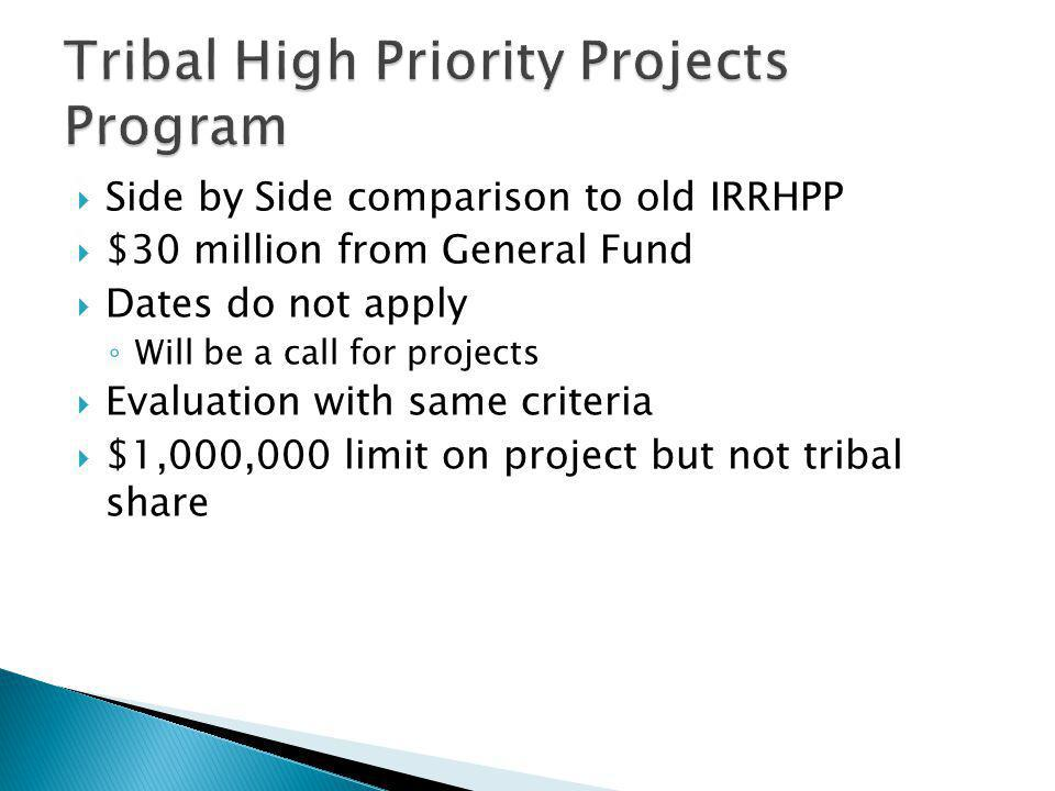  Side by Side comparison to old IRRHPP  $30 million from General Fund  Dates do not apply ◦ Will be a call for projects  Evaluation with same criteria  $1,000,000 limit on project but not tribal share