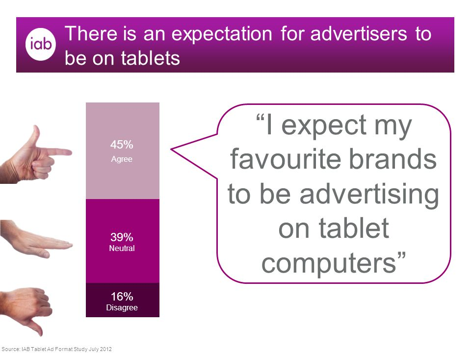 There is an expectation for advertisers to be on tablets I expect my favourite brands to be advertising on tablet computers Source: IAB Tablet Ad Format Study July 2012