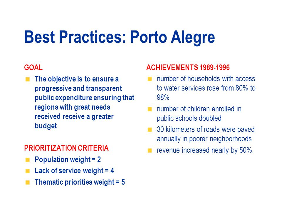 Best Practices: Porto Alegre The first and most well-know experience in participatory budgeting Started in 1989 1.3 million inhabitants Capital of the Rio Grande do Sul State
