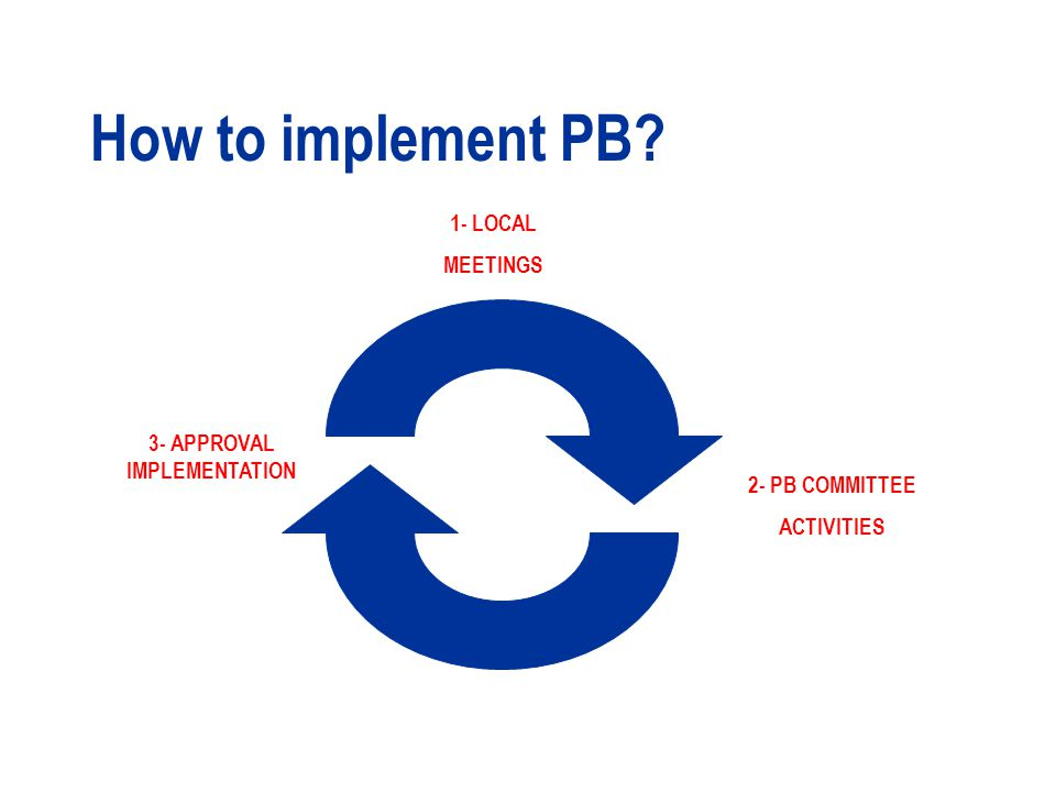 Why LGs promote PB.