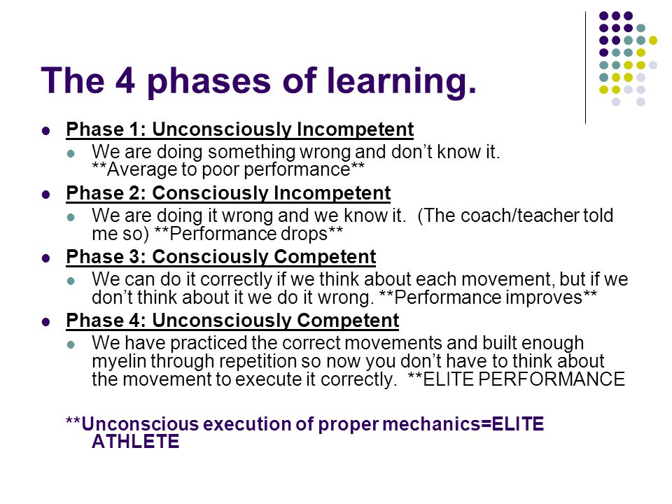 The 4 phases of learning.