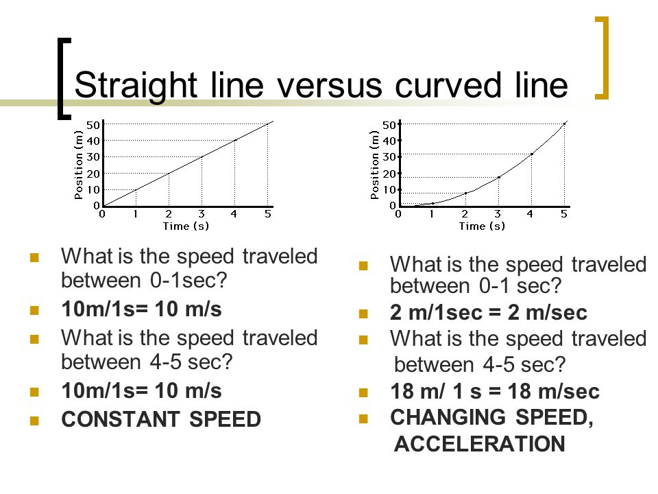 Straight line versus curved line What is the speed traveled between 0-1sec.