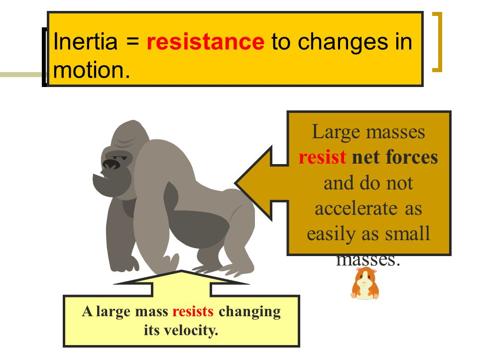Inertia = resistance to changes in motion.