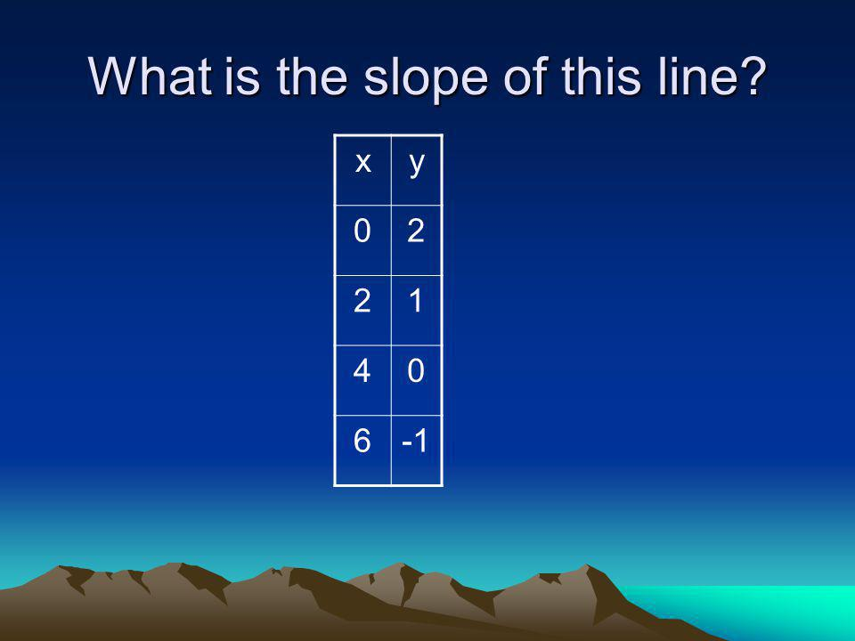 What is the slope of this line xy 02 21 40 6