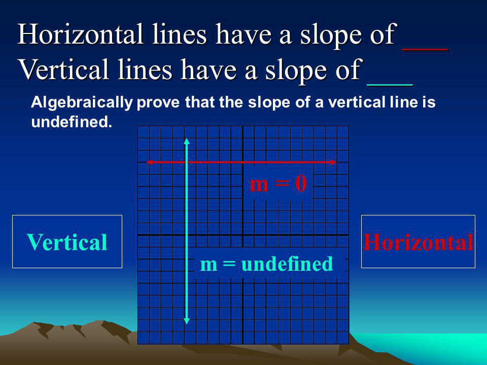 Horizontal lines have a slope of ___ Vertical lines have a slope of ___ HorizontalVertical m = 0 m = undefined Algebraically prove that the slope of a vertical line is undefined.