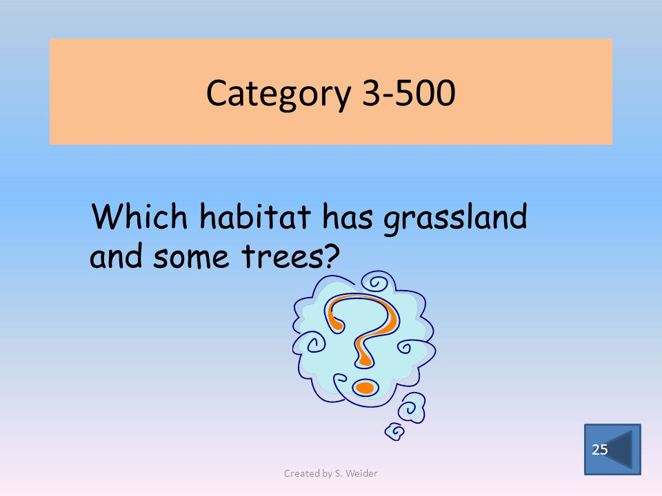 Category 3-500 25 Which habitat has grassland and some trees Created by S. Weider