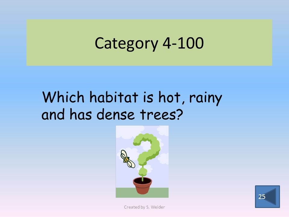 Category 4-100 25 Which habitat is hot, rainy and has dense trees Created by S. Weider