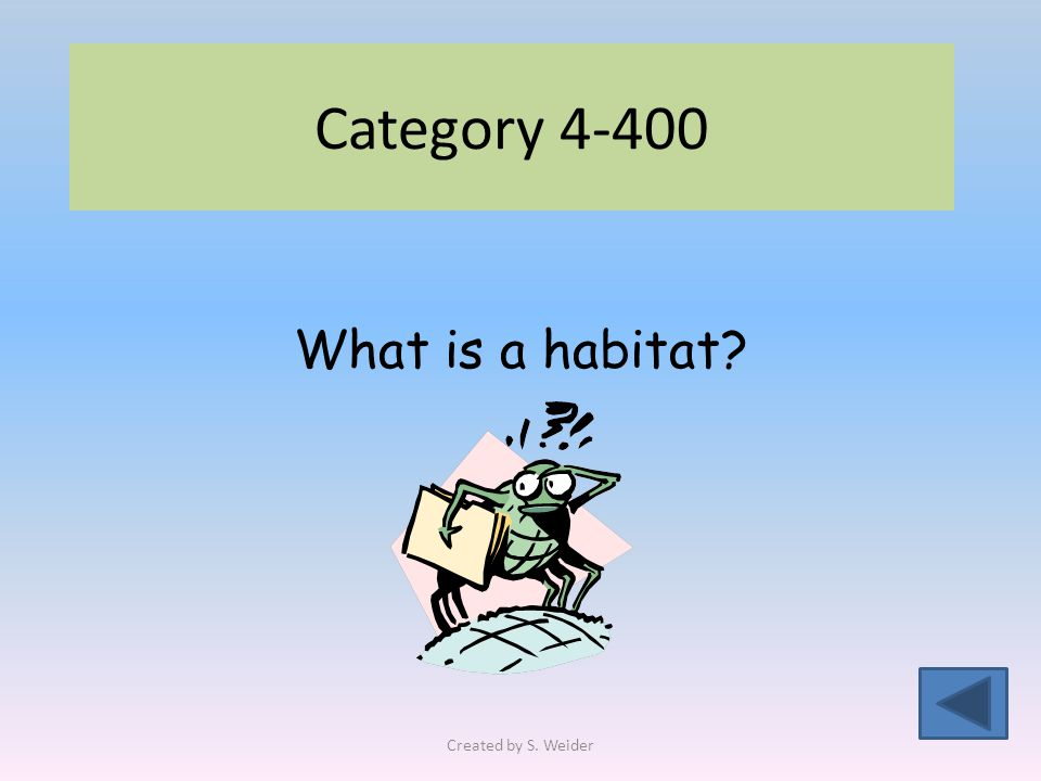 Category 4-400 What is a habitat Created by S. Weider