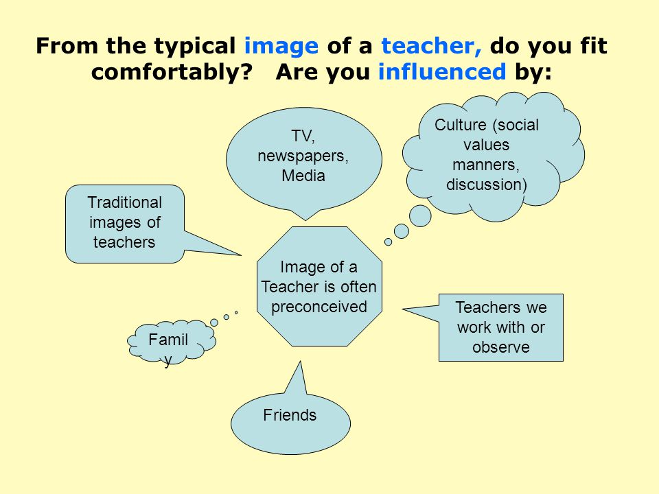 From the typical image of a teacher, do you fit comfortably.