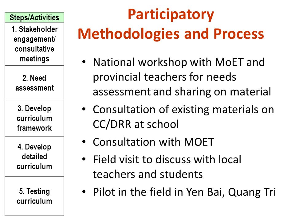 Participatory Methodologies and Process National workshop with MoET and provincial teachers for needs assessment and sharing on material Consultation of existing materials on CC/DRR at school Consultation with MOET Field visit to discuss with local teachers and students Pilot in the field in Yen Bai, Quang Tri Steps/Activities 1.