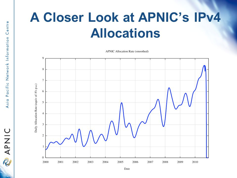 A Closer Look at APNIC's IPv4 Allocations