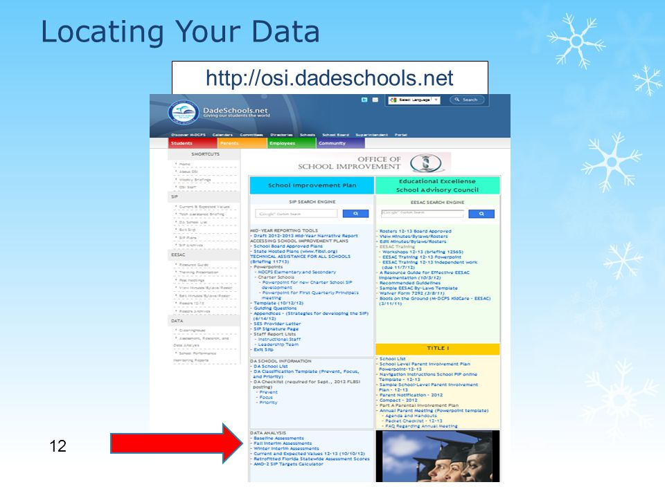 Locating Your Data 12 http://osi.dadeschools.net