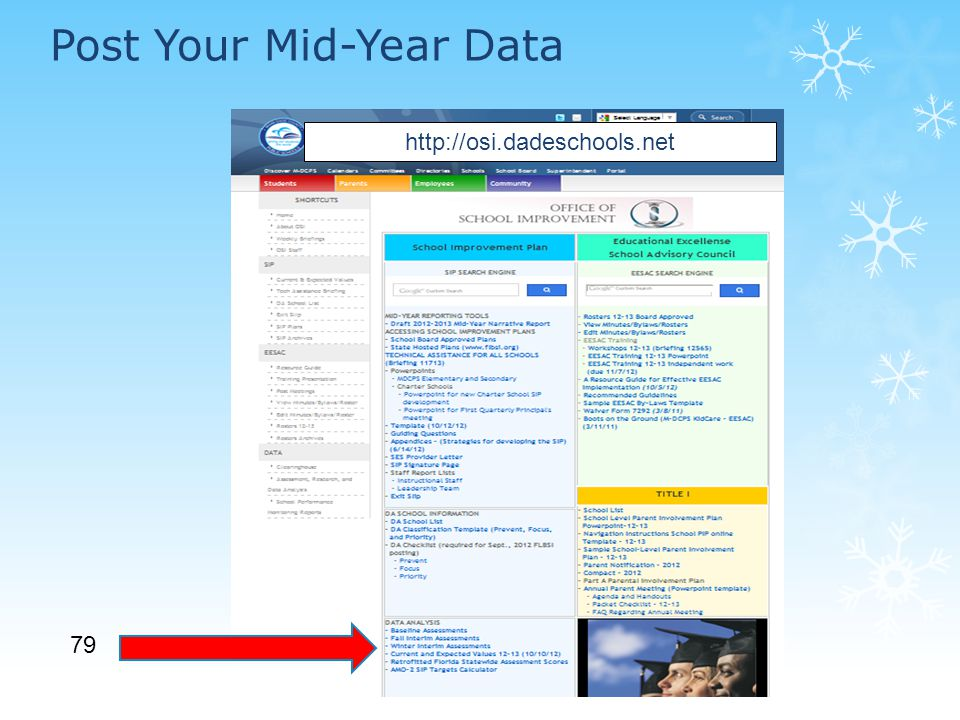 Post Your Mid-Year Data 79 http://osi.dadeschools.net