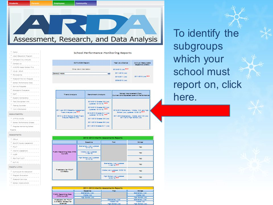 To identify the subgroups which your school must report on, click here.