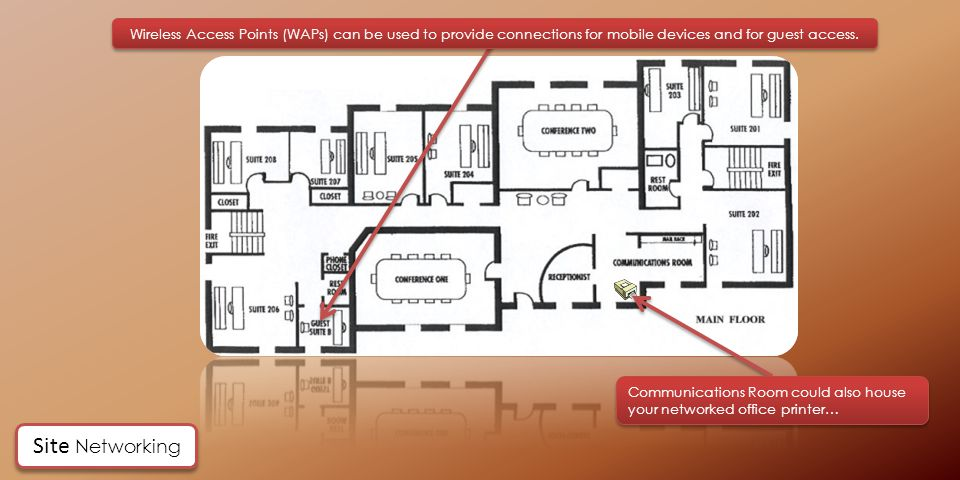 Communications Room could also house your networked office printer… Wireless Access Points (WAPs) can be used to provide connections for mobile devices and for guest access.