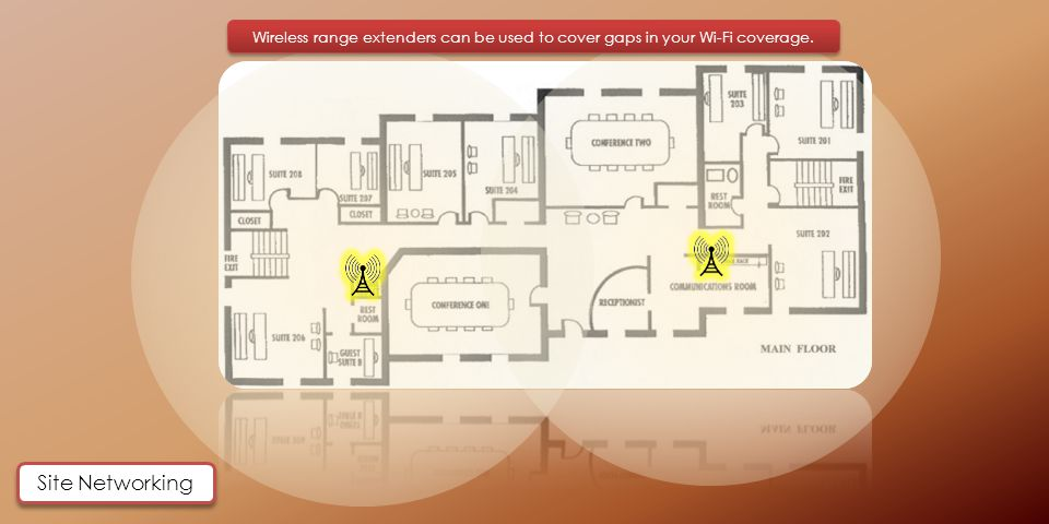 Wireless range extenders can be used to cover gaps in your Wi-Fi coverage. Site Networking