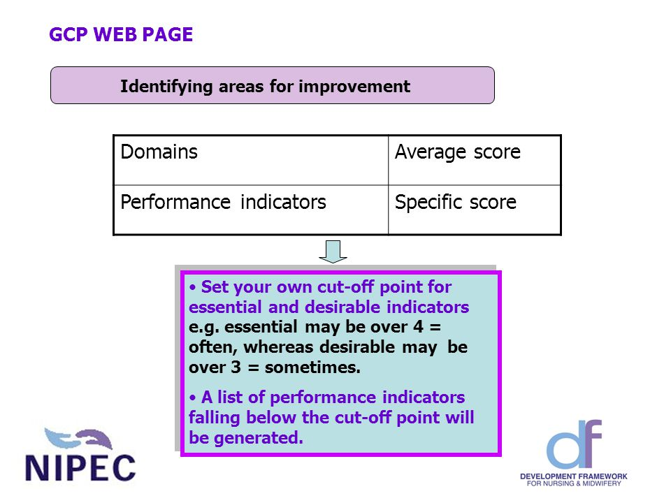 Identifying areas for improvement GCP WEB PAGE DomainsAverage score Performance indicatorsSpecific score Set your own cut-off point for essential and desirable indicators e.g.