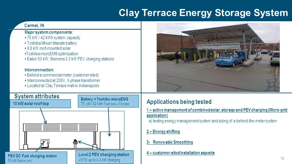 Clay Terrace Energy Storage System Carmel, IN System attributes Applications being tested Major system components: 75 kW / 42 kWh system capacity Toshiba lithium titanate battery 9.8 kW roof-mounted solar Toshiba microEMS optimization Eaton 50 kW, Siemens 3.3 kW PEV charging stations Interconnection: Behind a commercial meter (customer sited) Interconnected at 208V, 3-phase transformer Located at Clay Terrace mall in Indianapolis 1 – active management of combined solar, storage and PEV charging (Micro-grid application) a) testing energy management system and sizing of a behind-the-meter system 2 – Energy shifting 3- Renewable Smoothing 4 – customer-sited installation aspects PEV DC Fast charging station 50 kW Eaton unit 10 kW solar roof-top Battery + Toshiba microEMS 75 kW / 42 kWh Toshiba Li-Titinate Level 2 PEV charging station J1772 up to 3.3 kW charging 12