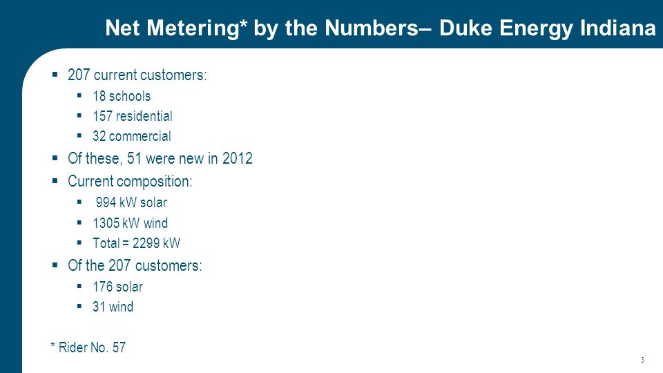Net Metering* by the Numbers– Duke Energy Indiana  207 current customers:  18 schools  157 residential  32 commercial  Of these, 51 were new in 2012  Current composition:  994 kW solar  1305 kW wind  Total = 2299 kW  Of the 207 customers:  176 solar  31 wind 3 * Rider No.