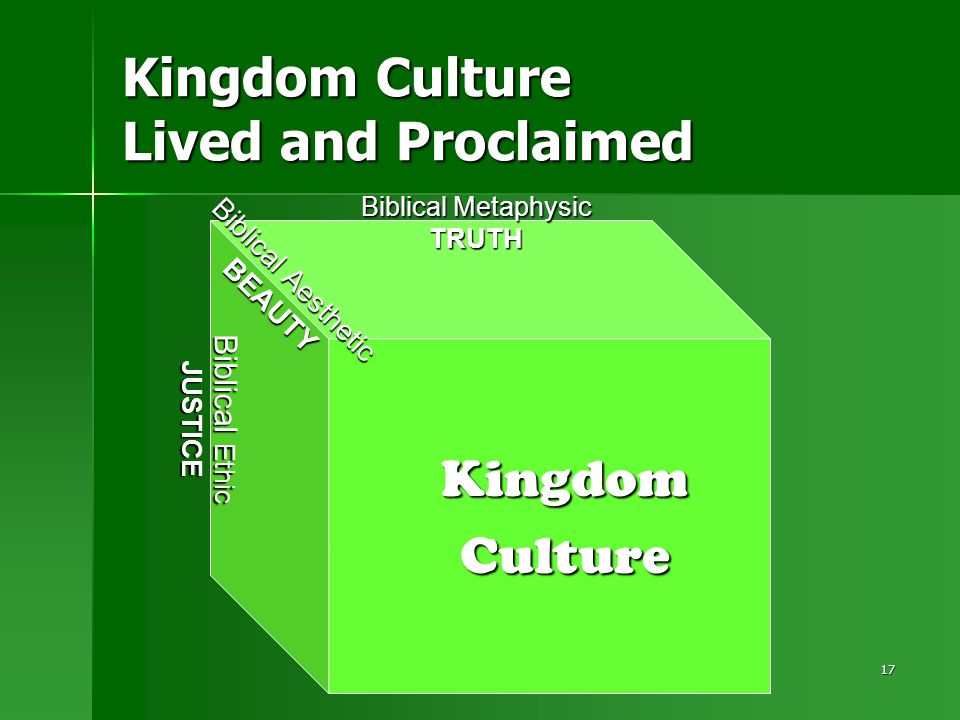 17 Kingdom Culture Lived and Proclaimed KingdomCulture Biblical Metaphysic TRUTH Biblical Ethic JUSTICE Biblical Aesthetic BEAUTY