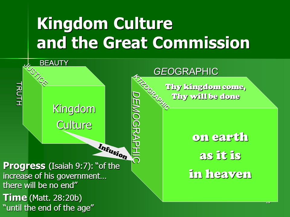 20 Kingdom Culture and the Great Commission TRUTH JUSTICE BEAUTY on earth as it is in heaven DEMOGRAPHIC KTIZOGRAPHIC GEOGRAPHIC Thy kingdom come, Thy will be done KingdomCulture Progress (Isaiah 9:7): of the increase of his government… there will be no end Time (Matt.