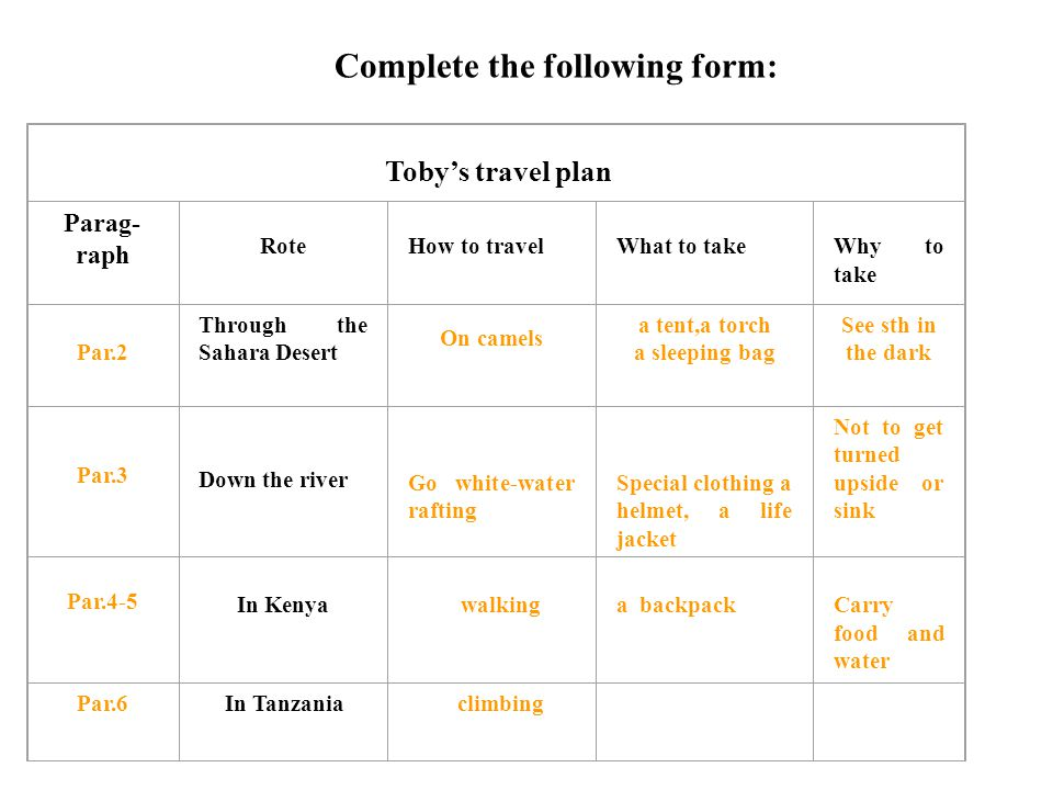 Complete the following form: Toby's travel plan Parag- raph RoteHow to travelWhat to takeWhy to take Par.2 Through the Sahara Desert On camels a tent,a torch a sleeping bag See sth in the dark Par.3 Down the river Go white-water rafting Special clothing a helmet, a life jacket Not to get turned upside or sink Par.4-5 In Kenya walkinga backpackCarry food and water Par.6 In Tanzania climbing