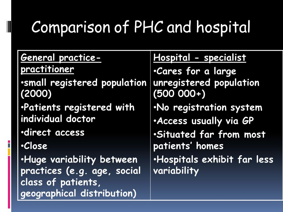 Comparison of PHC and hospital Hospital - specialist Cares for a large unregistered population (500 000+) No registration system Access usually via GP Situated far from most patients' homes Hospitals exhibit far less variability General practice- practitioner small registered population (2000) Patients registered with individual doctor direct access Close Huge variability between practices (e.g.