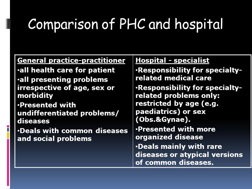 Comparison of PHC and hospital Hospital - specialist Responsibility for specialty- related medical care Responsibility for specialty- related problems only: restricted by age (e.g.