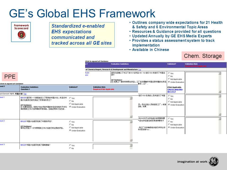 GE's Global EHS Framework Outlines company wide expectations for 21 Health & Safety and 6 Environmental Topic Areas Resources & Guidance provided for all questions Updated Annually by GE EHS Media Experts Provides a status assessment system to track implementation Available in Chinese Standardized e-enabled EHS expectations communicated and tracked across all GE sites PPE Chem.