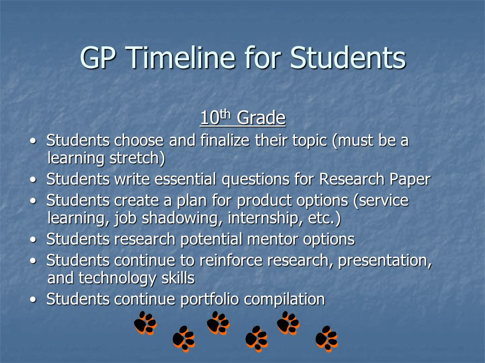 GP Timeline for Students 10 th Grade Students choose and finalize their topic (must be a learning stretch) Students choose and finalize their topic (must be a learning stretch) Students write essential questions for Research Paper Students write essential questions for Research Paper Students create a plan for product options (service learning, job shadowing, internship, etc.) Students create a plan for product options (service learning, job shadowing, internship, etc.) Students research potential mentor options Students research potential mentor options Students continue to reinforce research, presentation, and technology skills Students continue to reinforce research, presentation, and technology skills Students continue portfolio compilation Students continue portfolio compilation