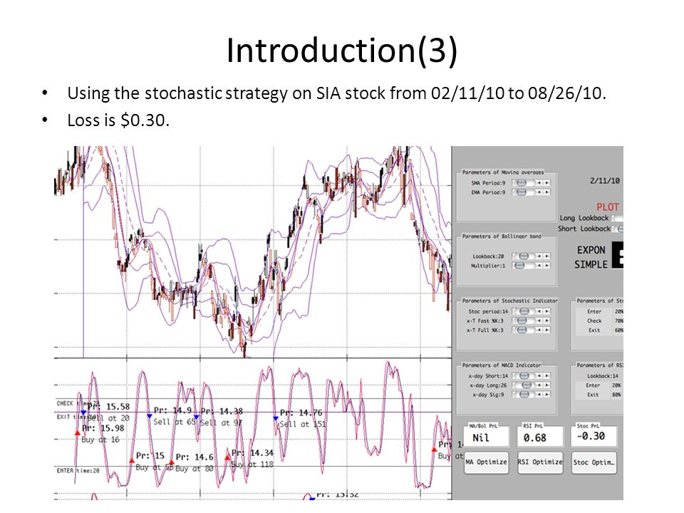 Introduction(3) Using the stochastic strategy on SIA stock from 02/11/10 to 08/26/10.