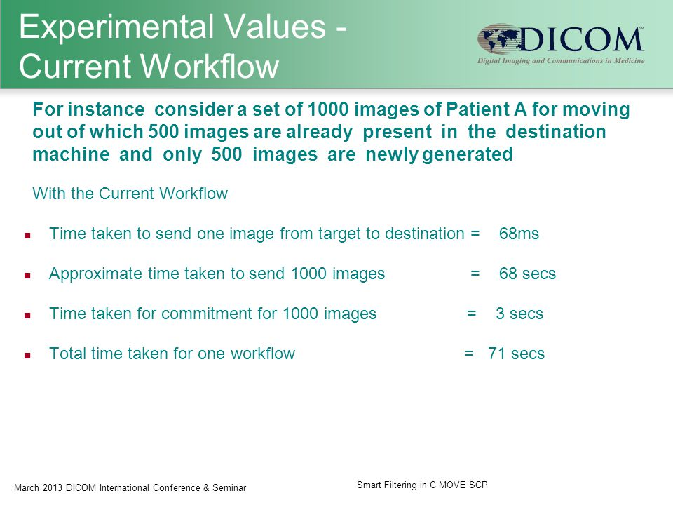 Experimental Values - Current Workflow For instance consider a set of 1000 images of Patient A for moving out of which 500 images are already present in the destination machine and only 500 images are newly generated With the Current Workflow Time taken to send one image from target to destination = 68ms Approximate time taken to send 1000 images = 68 secs Time taken for commitment for 1000 images = 3 secs Total time taken for one workflow = 71 secs March 2013 DICOM International Conference & Seminar Smart Filtering in C MOVE SCP