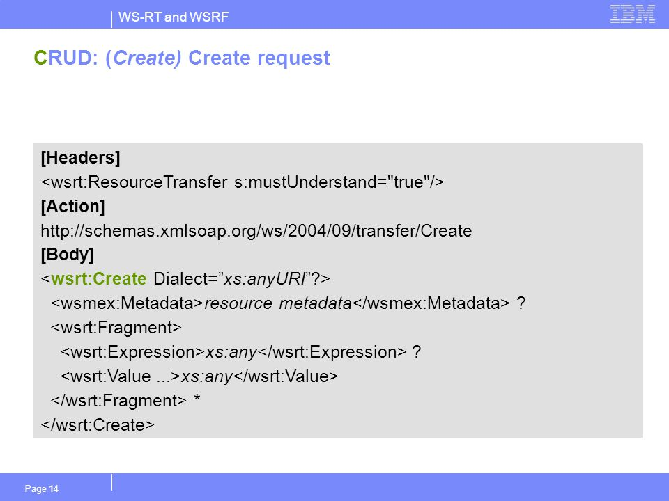 WS-RT and WSRF Page 14 CRUD: (Create) Create request [Headers] [Action] http://schemas.xmlsoap.org/ws/2004/09/transfer/Create [Body] resource metadata .
