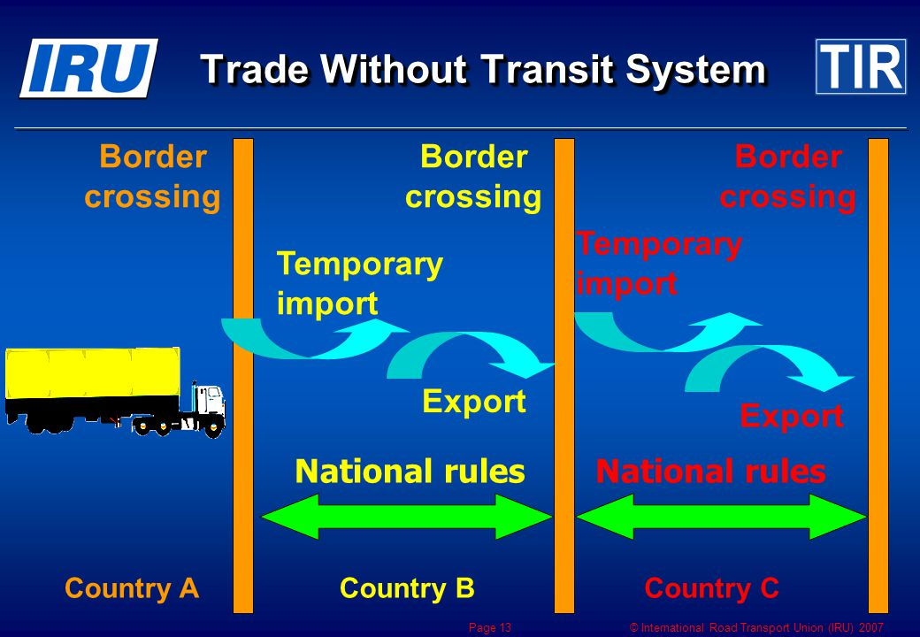 © International Road Transport Union (IRU) 2007 Page 13 Border crossing Country ACountry CCountry B Temporary import Export Temporary import Export National rules Trade Without Transit System