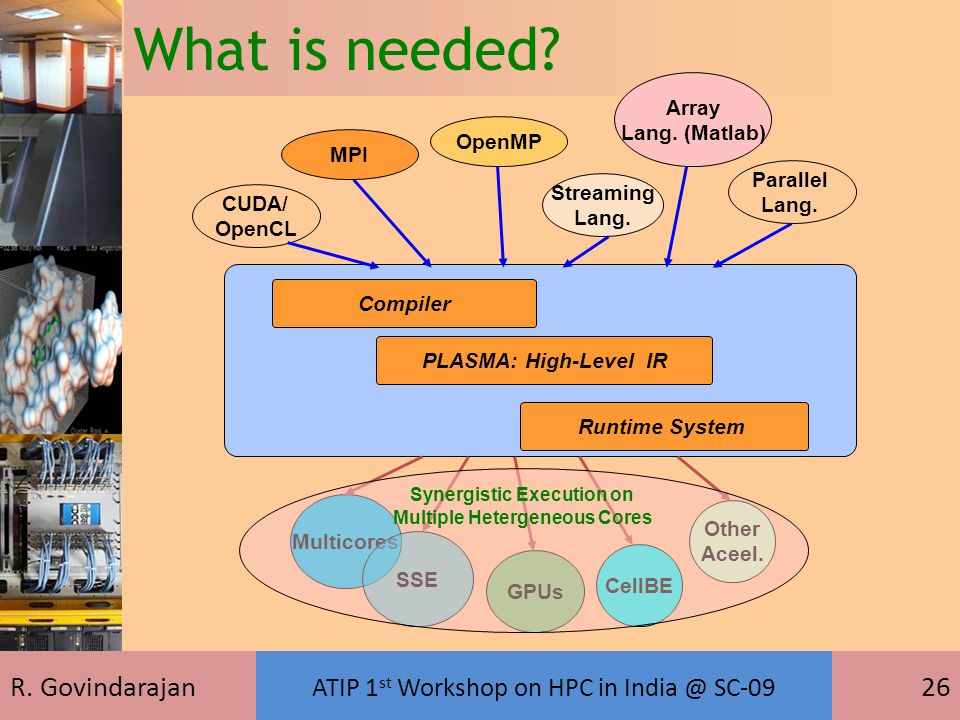 R. Govindarajan ATIP 1 st Workshop on HPC in India @ SC-09 26 What is needed.
