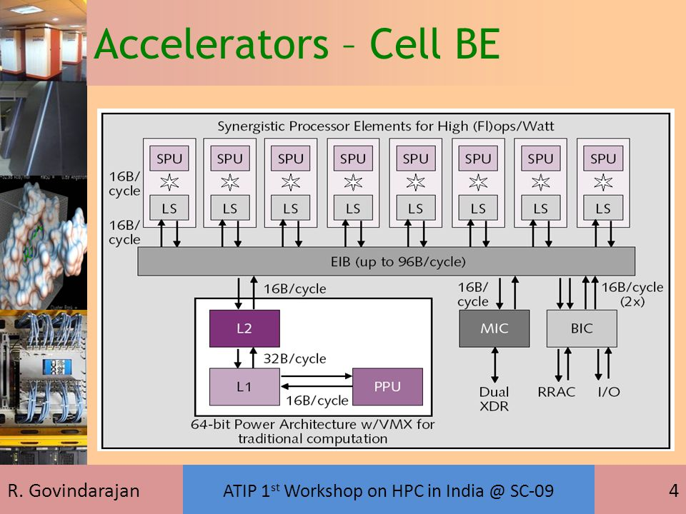 R. Govindarajan ATIP 1 st Workshop on HPC in India @ SC-09 4 Accelerators – Cell BE