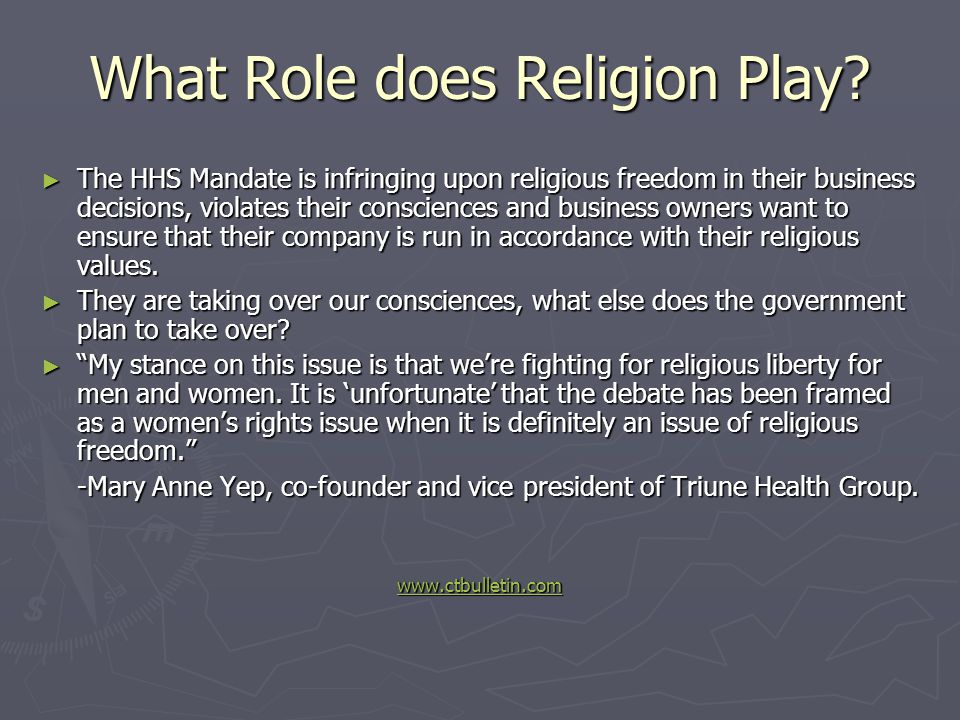 What Role does Religion Play.