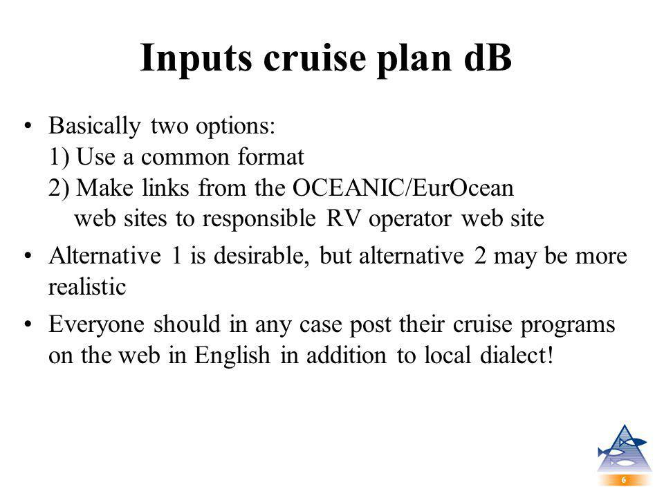 6 6 Inputs cruise plan dB Basically two options: 1) Use a common format 2) Make links from the OCEANIC/EurOcean web sites to responsible RV operator web site Alternative 1 is desirable, but alternative 2 may be more realistic Everyone should in any case post their cruise programs on the web in English in addition to local dialect!
