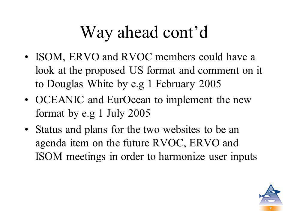 9 9 Way ahead cont'd ISOM, ERVO and RVOC members could have a look at the proposed US format and comment on it to Douglas White by e.g 1 February 2005 OCEANIC and EurOcean to implement the new format by e.g 1 July 2005 Status and plans for the two websites to be an agenda item on the future RVOC, ERVO and ISOM meetings in order to harmonize user inputs