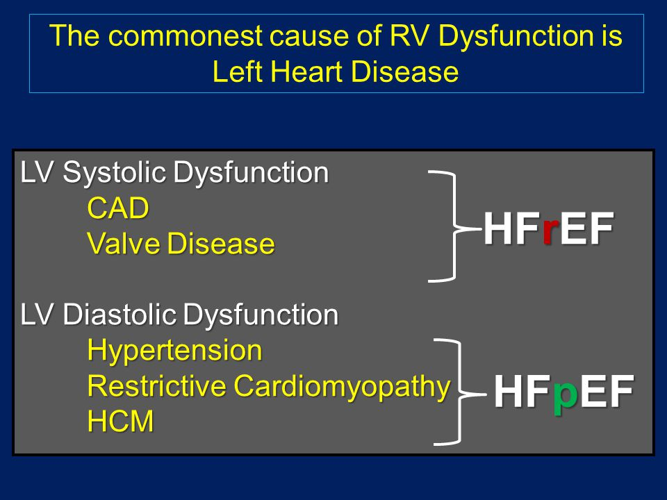 The commonest cause of RV Dysfunction is Left Heart Disease LV Systolic Dysfunction CAD Valve Disease LV Diastolic Dysfunction Hypertension Restrictive Cardiomyopathy HCM HFrEF HFpEF