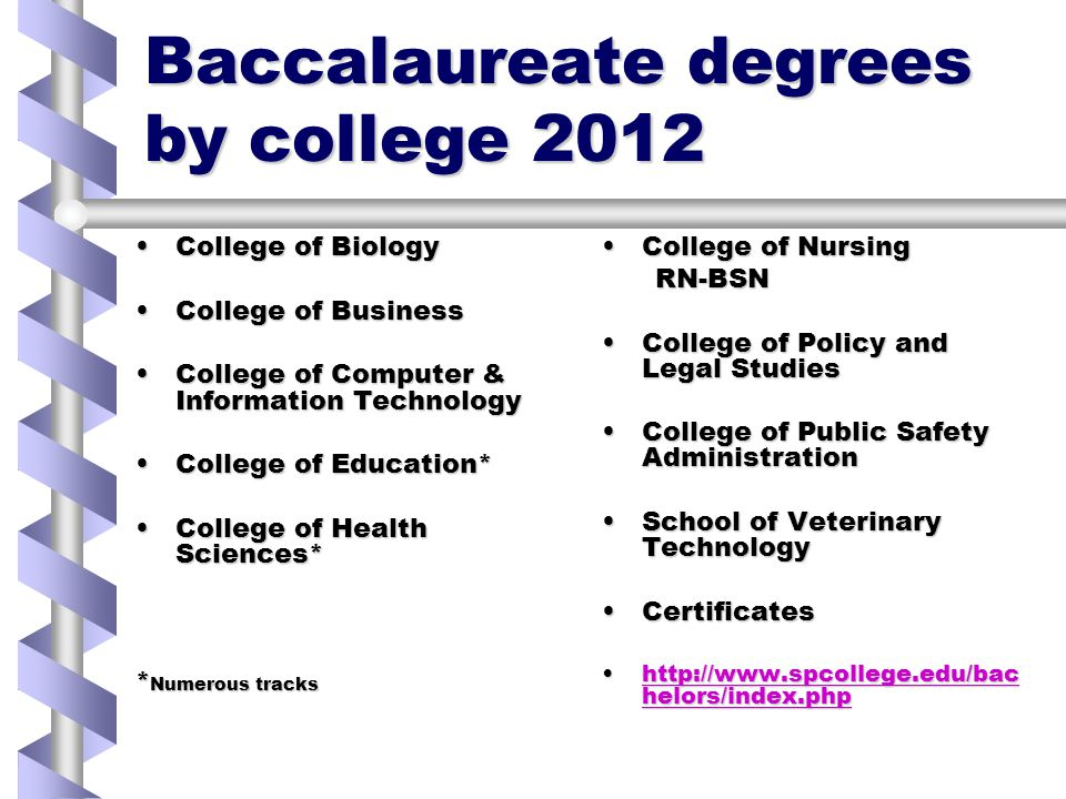 Baccalaureate degrees by college 2012 College of BiologyCollege of Biology College of BusinessCollege of Business College of Computer & Information TechnologyCollege of Computer & Information Technology College of Education*College of Education* College of Health Sciences*College of Health Sciences* * Numerous tracks College of Nursing RN-BSN College of Policy and Legal Studies College of Public Safety Administration School of Veterinary Technology Certificates http://www.spcollege.edu/bac helors/index.phphttp://www.spcollege.edu/bac helors/index.php
