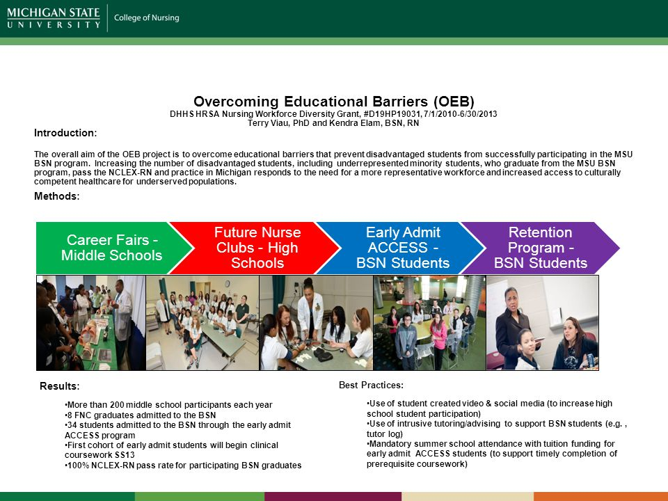 Overcoming Educational Barriers (OEB) DHHS HRSA Nursing Workforce Diversity Grant, #D19HP19031, 7/1/2010-6/30/2013 Terry Viau, PhD and Kendra Elam, BSN, RN Introduction: The overall aim of the OEB project is to overcome educational barriers that prevent disadvantaged students from successfully participating in the MSU BSN program.