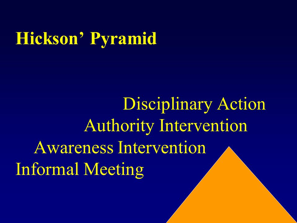 Hickson' Pyramid Disciplinary Action Authority Intervention Awareness Intervention Informal Meeting