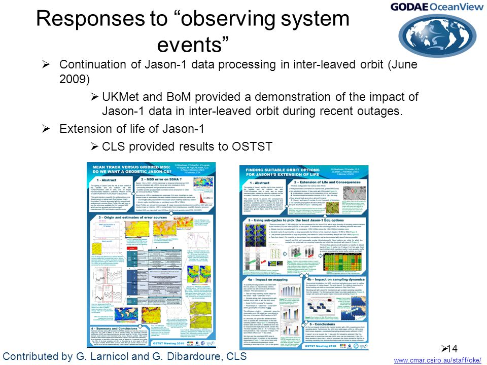 www.cmar.csiro.au/staff/oke/ Responses to observing system events  Continuation of Jason-1 data processing in inter-leaved orbit (June 2009)  UKMet and BoM provided a demonstration of the impact of Jason-1 data in inter-leaved orbit during recent outages.