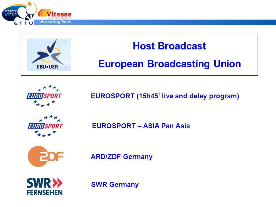 Host Broadcast European Broadcasting Union EUROSPORT (15h45' live and delay program) ARD/ZDF Germany SWR Germany EUROSPORT – ASIA Pan Asia