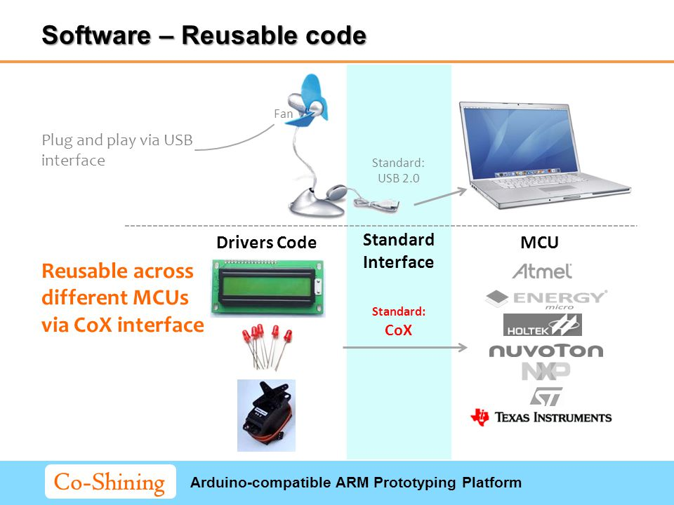 Arduino-compatible ARM Prototyping Platform Co-Shining Standard: USB 2.0 Standard: CoX Software – Reusable code Drivers CodeMCU Standard Interface Reusable across different MCUs via CoX interface Fan Plug and play via USB interface