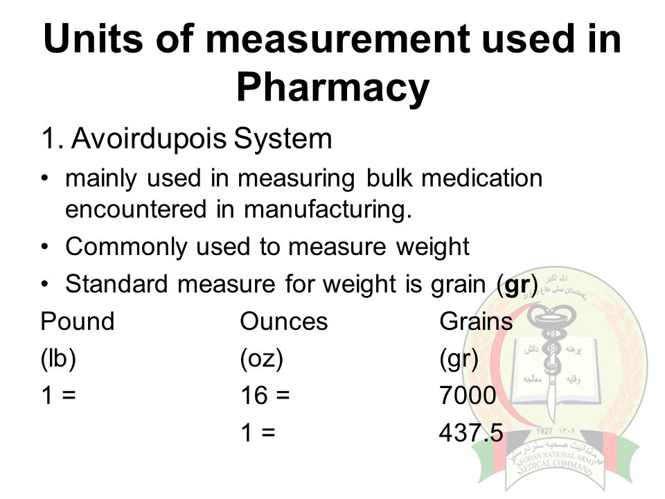 Units of measurement used in Pharmacy 1.