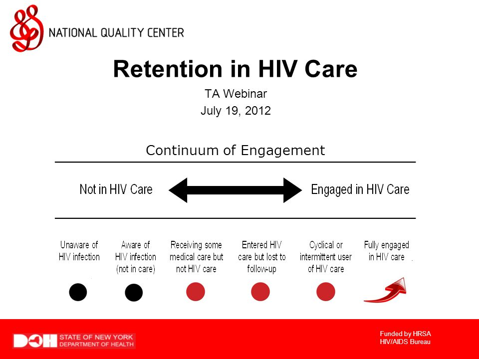Funded by HRSA HIV/AIDS Bureau Retention in HIV Care TA Webinar July 19, 2012 Continuum of Engagement