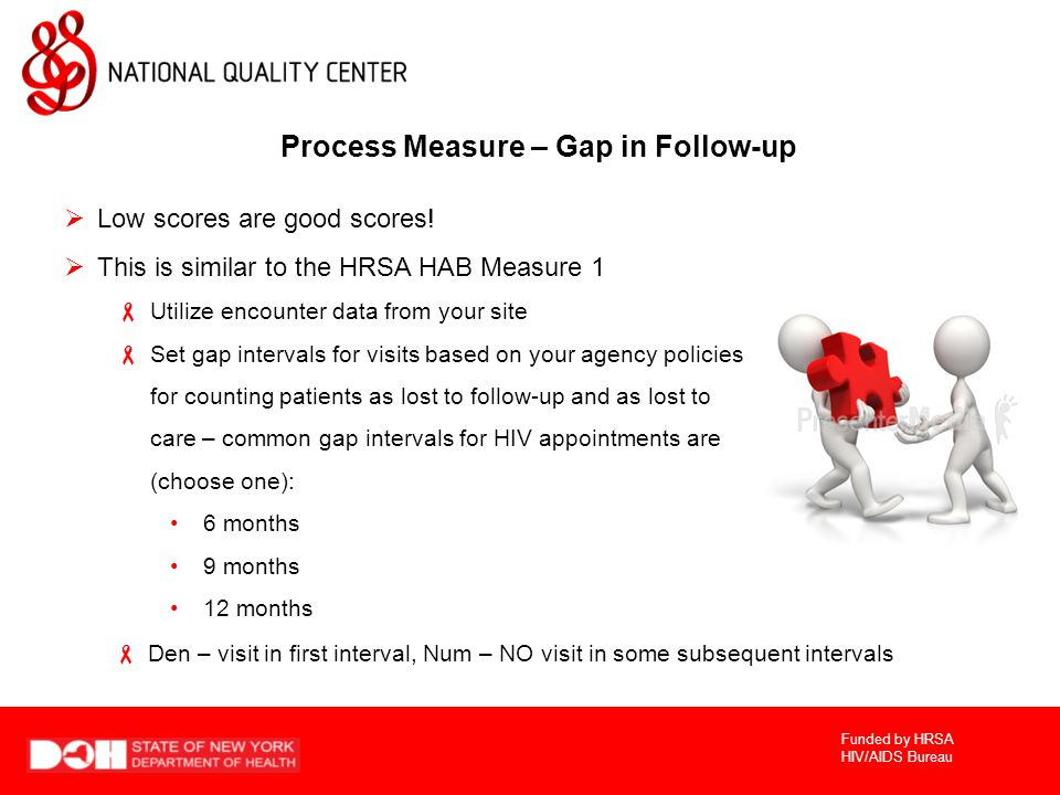 Funded by HRSA HIV/AIDS Bureau Process Measure – Gap in Follow-up  Low scores are good scores.