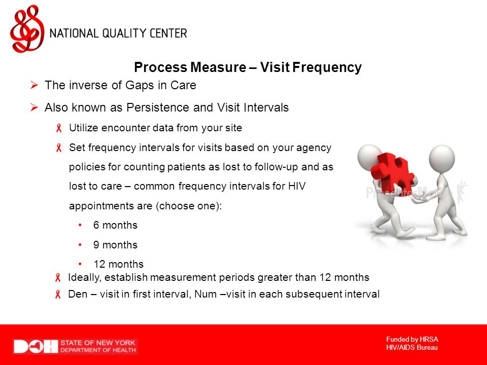 Funded by HRSA HIV/AIDS Bureau Process Measure – Visit Frequency  The inverse of Gaps in Care  Also known as Persistence and Visit Intervals  Utilize encounter data from your site  Set frequency intervals for visits based on your agency policies for counting patients as lost to follow-up and as lost to care – common frequency intervals for HIV appointments are (choose one): 6 months 9 months 12 months  Den – visit in first interval, Num –visit in each subsequent interval  Ideally, establish measurement periods greater than 12 months